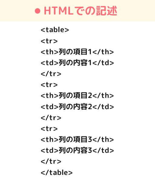 テーブルタグ